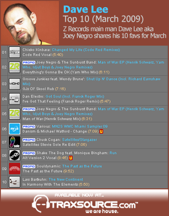 Dave Lee aka Joey Negro charts Satellites at nr 7 in March